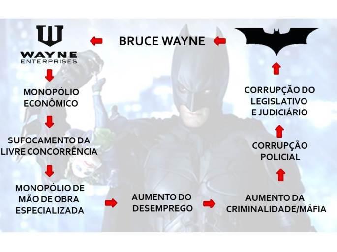 A-Sociologia-em-Gotham-MIS